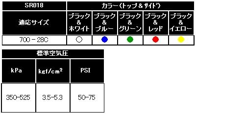 画像2: SHINKO シンコー SPEEDCROSS スピードクロス SR018 700×28C ホワイト/ブラック